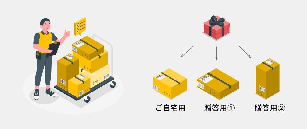 注文の商品は複数の箱に分けることができます。なお、配送先は1箇所です。